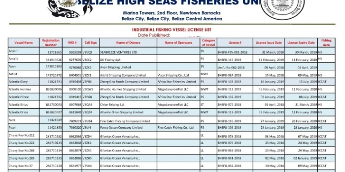 List-of-Active-Fishing-Vessels-Mar-2019_Page_1
